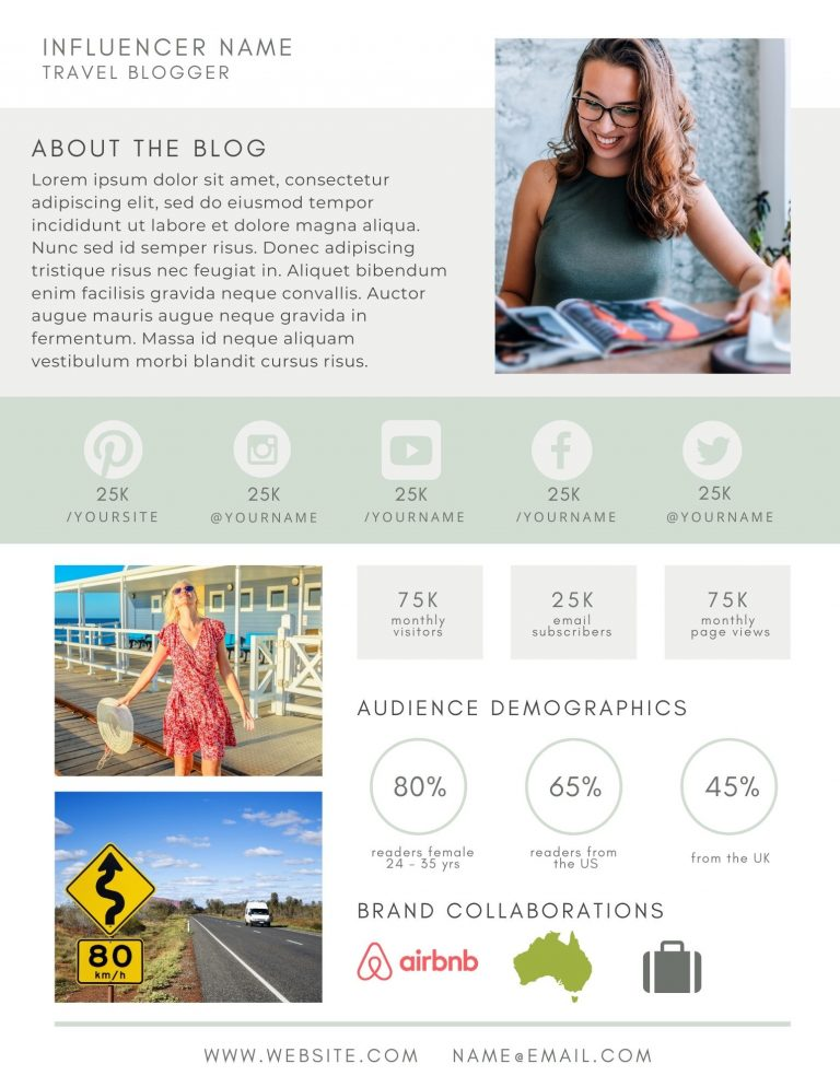 2 page blogger media kit canva template